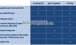 Mdiag X431 Launch Pro3 Francais Full 2018 Original
