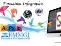 """Photo de l'Annonce: Formation """"Infographie & Design"""", Session 01-2019"""