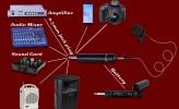 Photo de l'annonce: Micro cravate stéréo neuf pour toutes appareils audio vidéos